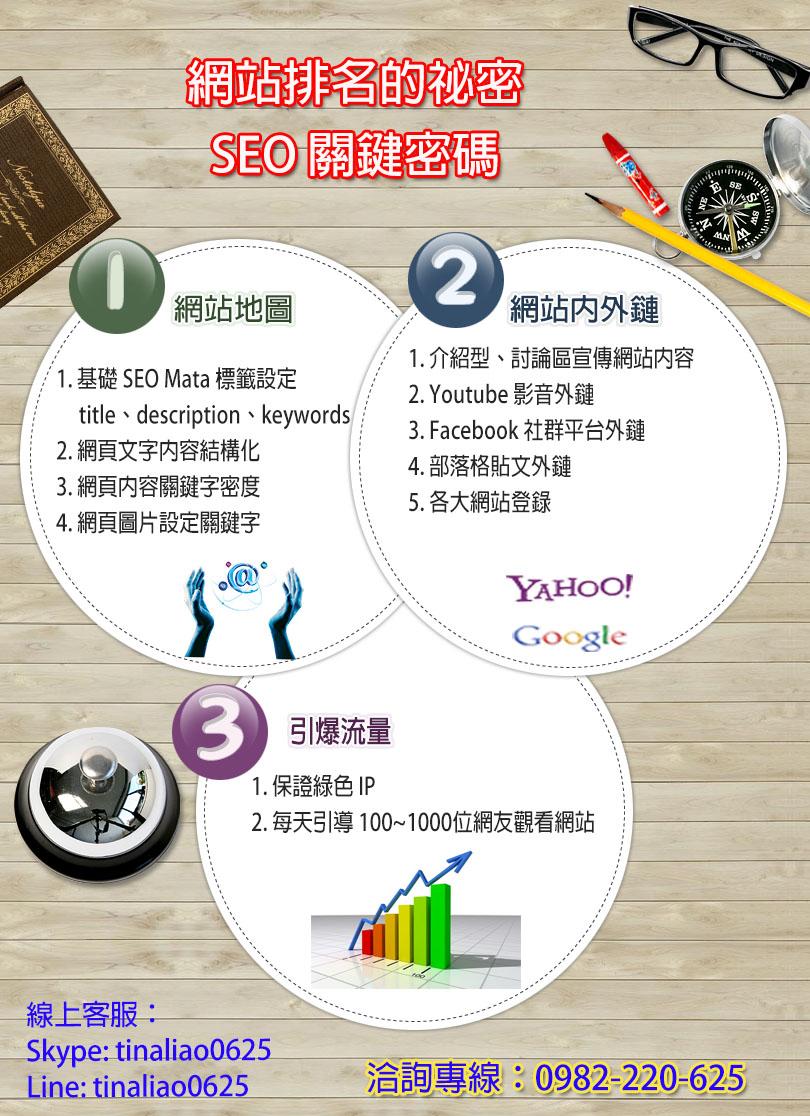 關鍵字,SEO,關鍵字廣告,關鍵字行銷,seo廣告,SEO行銷,SEO關鍵字